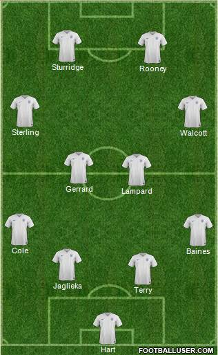England 4-2-2-2 football formation