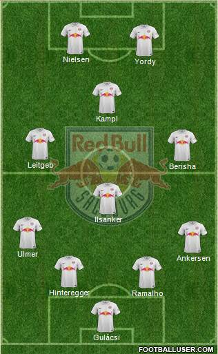 FC Salzburg 4-4-2 football formation
