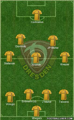 SG Dynamo Dresden 4-3-3 football formation