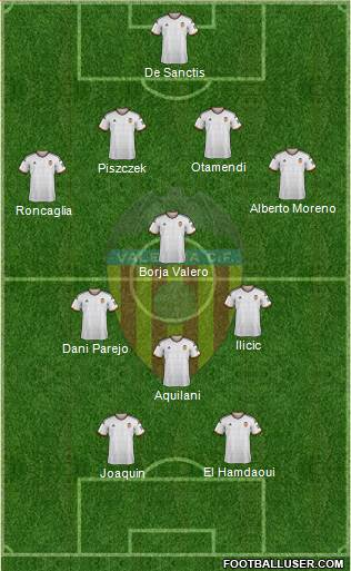 Valencia C.F., S.A.D. 4-3-1-2 football formation