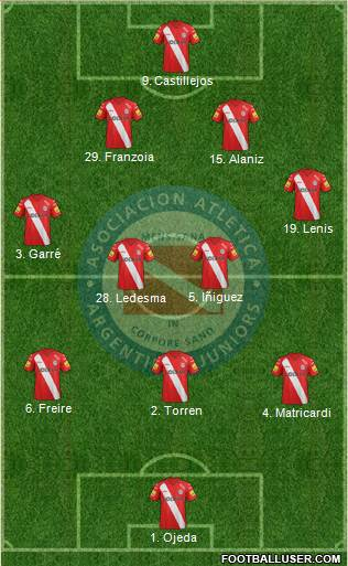 Argentinos Juniors 4-3-3 football formation