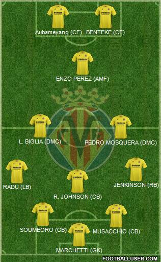 Villarreal C.F., S.A.D. 5-3-2 football formation