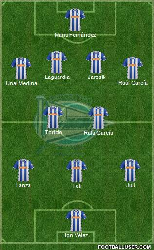 D. Alavés S.A.D. 4-2-3-1 football formation