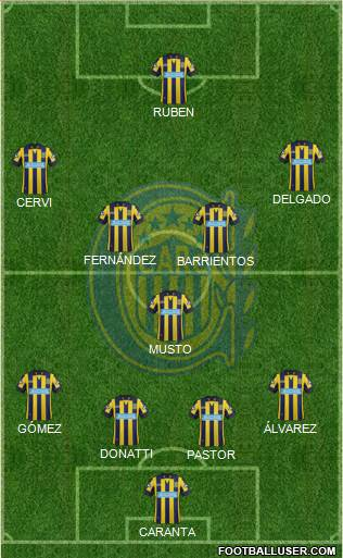 Rosario Central 4-1-4-1 football formation