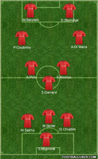 Liverpool 3-4-1-2 football formation