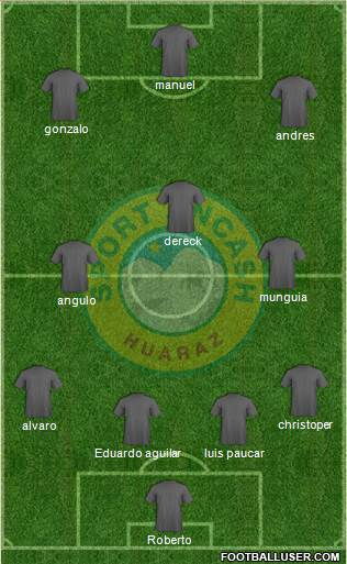 C Sport Ancash 4-3-3 football formation