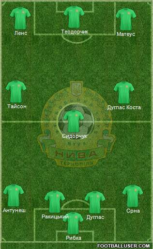 Nyva Ternopil 4-3-3 football formation