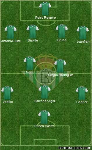 Real Betis B., S.A.D. 4-4-1-1 football formation