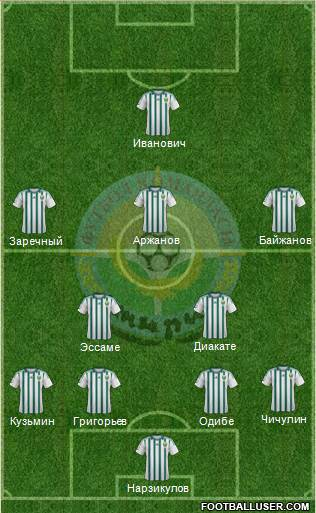 FC Atyrau 4-2-3-1 football formation
