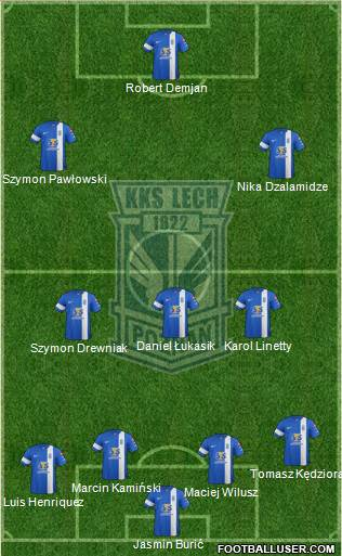 Lech Poznan 4-3-2-1 football formation