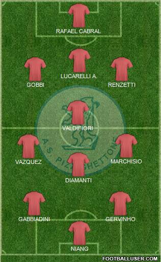 Pizzighettone 3-4-3 football formation