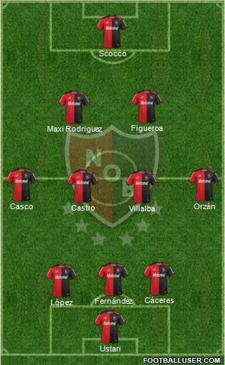 Newell's Old Boys 3-4-2-1 football formation