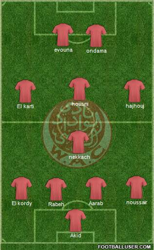 Wydad Athletic Club 4-1-3-2 football formation