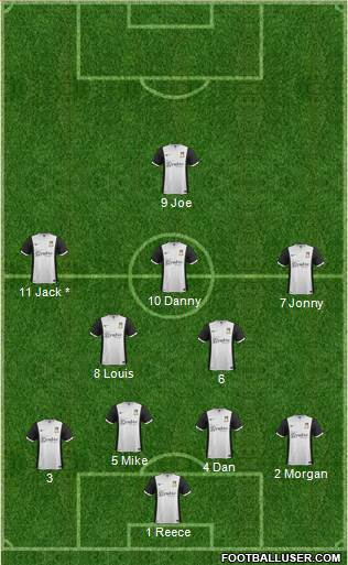 Wrexham 4-2-3-1 football formation