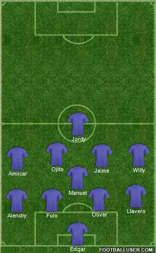 Football Manager Team 4-1-4-1 football formation