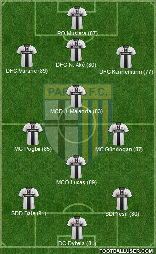 Parma 3-4-2-1 football formation