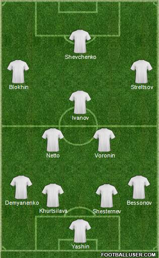 Euro 2012 Team 4-3-3 football formation