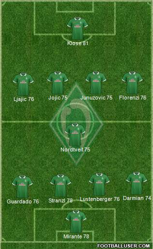 Werder Bremen 4-1-4-1 football formation