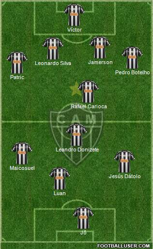 C Atlético Mineiro 4-2-4 football formation