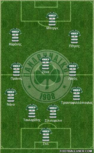 Panathinaikos AO 4-3-3 football formation