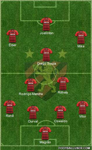 Sport C Recife 4-2-1-3 football formation