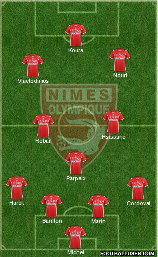 Nîmes Olympique 4-3-3 football formation