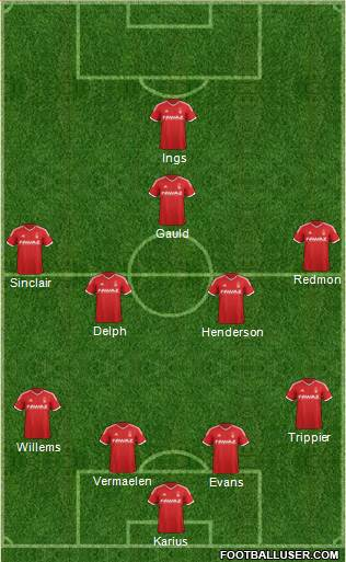 Nottingham Forest 4-3-2-1 football formation