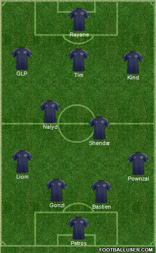 Scotland 4-2-3-1 football formation