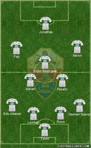 Elche C.F., S.A.D. 4-1-4-1 football formation