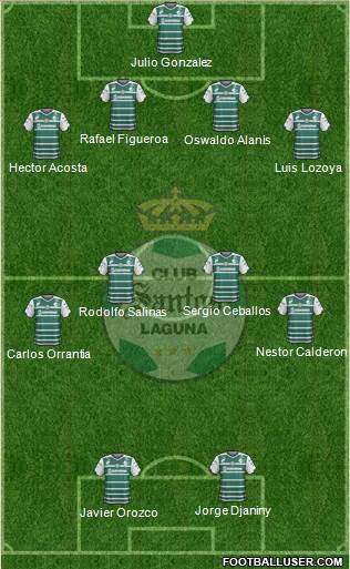 Club Deportivo Santos Laguna 4-4-2 football formation