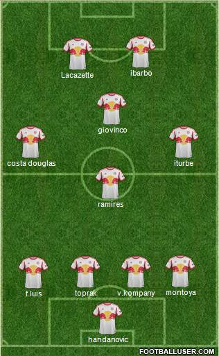 New York Red Bulls 4-3-1-2 football formation