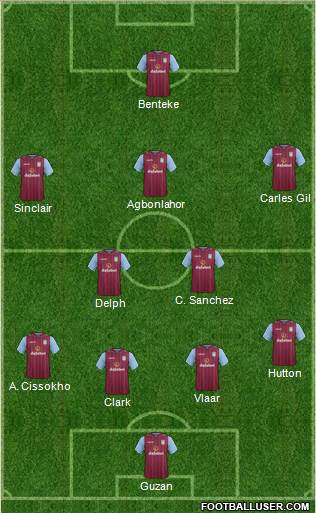 Aston Villa 4-4-1-1 football formation