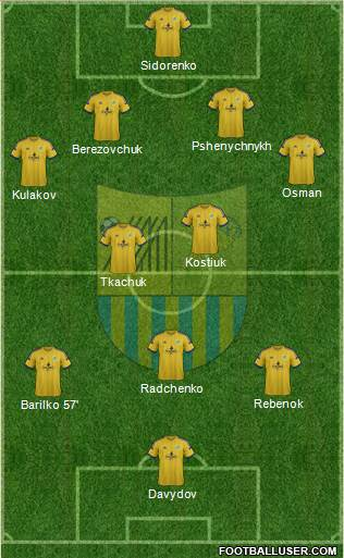 Metalist Kharkiv 4-2-3-1 football formation