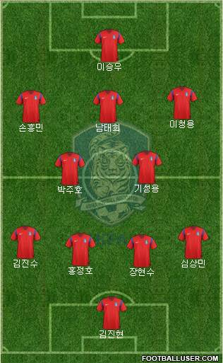 South Korea 4-2-3-1 football formation