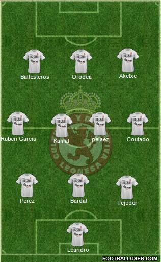 Cultural y Dep. Leonesa 3-4-3 football formation