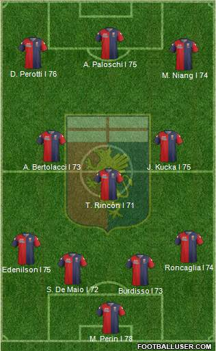 Genoa 4-3-3 football formation
