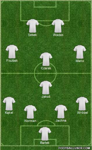 Euro 2012 Team 4-1-3-2 football formation