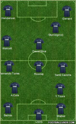 Southend United 4-1-4-1 football formation
