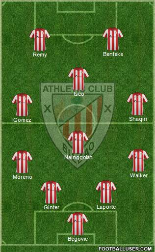 Bilbao Athletic 4-4-2 football formation