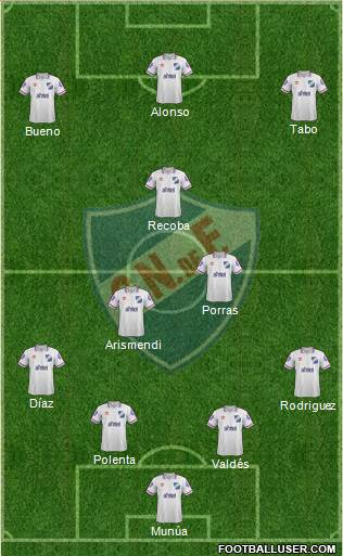 Club Nacional de Football 4-2-1-3 football formation