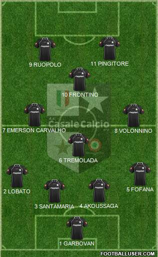 Casale 4-4-2 football formation