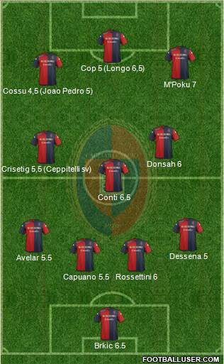 Cagliari 4-2-2-2 football formation