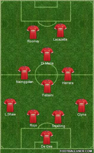 Manchester United 4-3-1-2 football formation