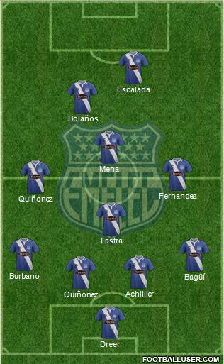 CS Emelec 4-4-1-1 football formation