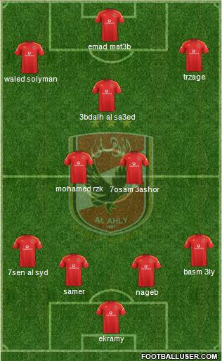 Al-Ahly Sporting Club 4-2-4 football formation