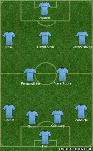 Manchester City 4-4-1-1 football formation