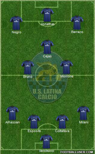Latina 4-3-3 football formation