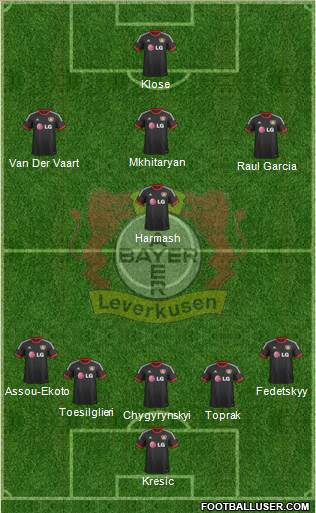Bayer 04 Leverkusen 5-4-1 football formation