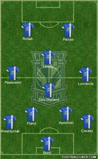 Lech Poznan 4-2-2-2 football formation