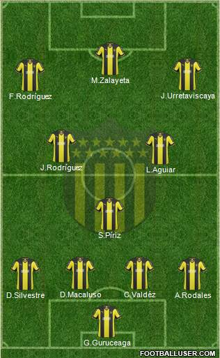 Club Atlético Peñarol 4-5-1 football formation